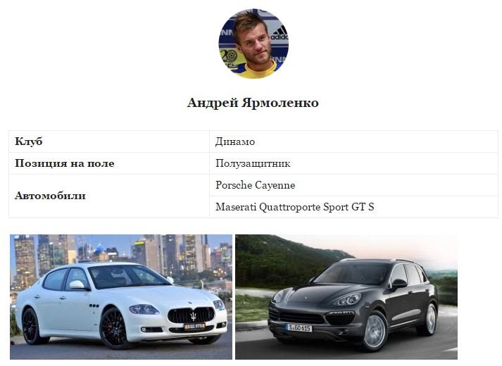 Какие автомобили предпочитают украинские футболисты 1