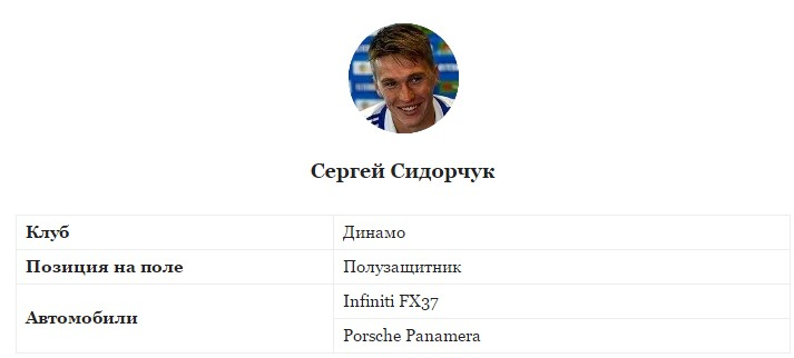 Какие автомобили предпочитают украинские футболисты 11