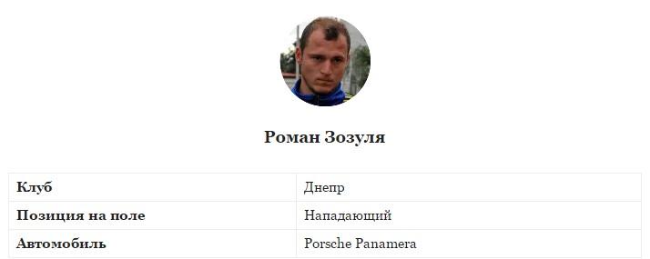 Какие автомобили предпочитают украинские футболисты 13