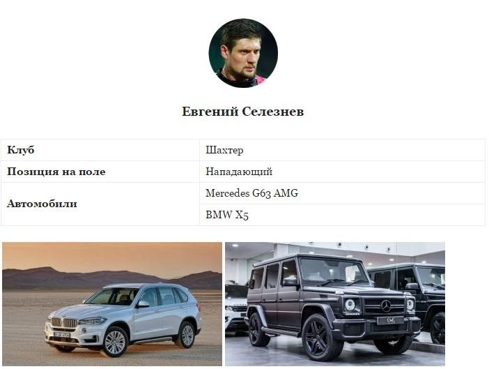 Какие автомобили предпочитают украинские футболисты 15