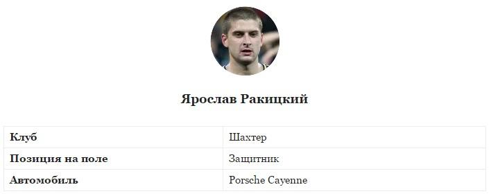 Какие автомобили предпочитают украинские футболисты 16