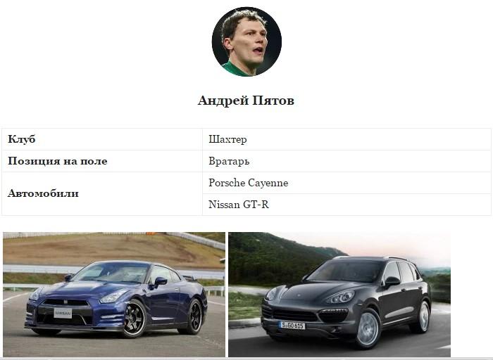 Какие автомобили предпочитают украинские футболисты 2