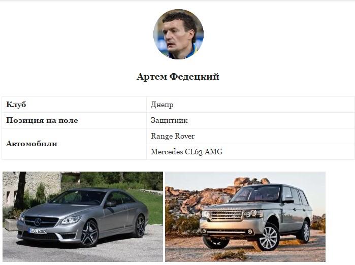 Какие автомобили предпочитают украинские футболисты 3