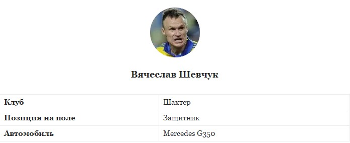 Какие автомобили предпочитают украинские футболисты 4