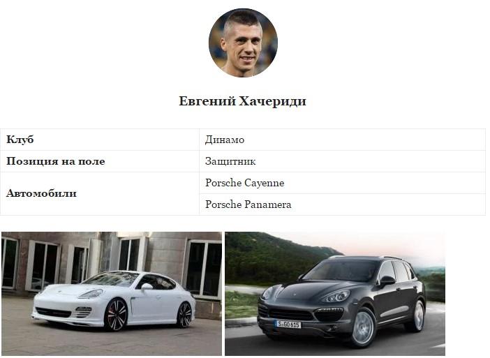 Какие автомобили предпочитают украинские футболисты 6