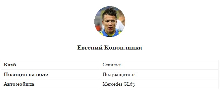 Какие автомобили предпочитают украинские футболисты 9