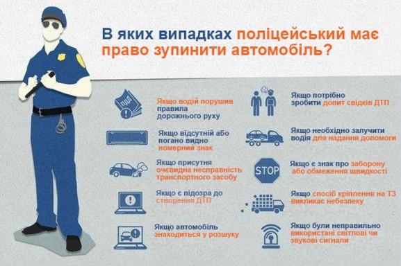 В каких случаях полицейские имеют право остановить ТС 1