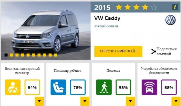 «Берегись автомобиля»: самые «небезопасные для пешеходов» автомобили 3
