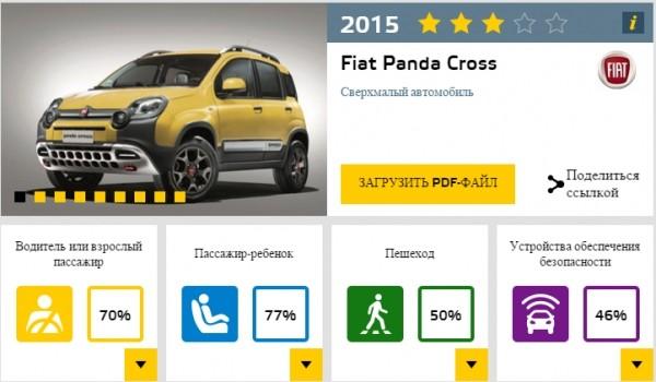 «Берегись автомобиля»: самые «небезопасные для пешеходов» автомобили 5