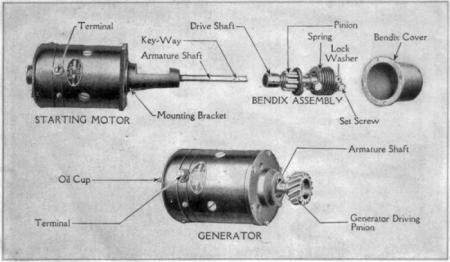 Как был изобретен автомобильный стартер 3
