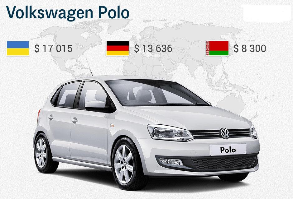 Сколько стоят новые авто в разных странах? 1