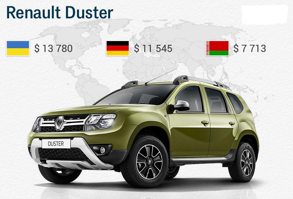 Сколько стоят новые авто в разных странах? 2