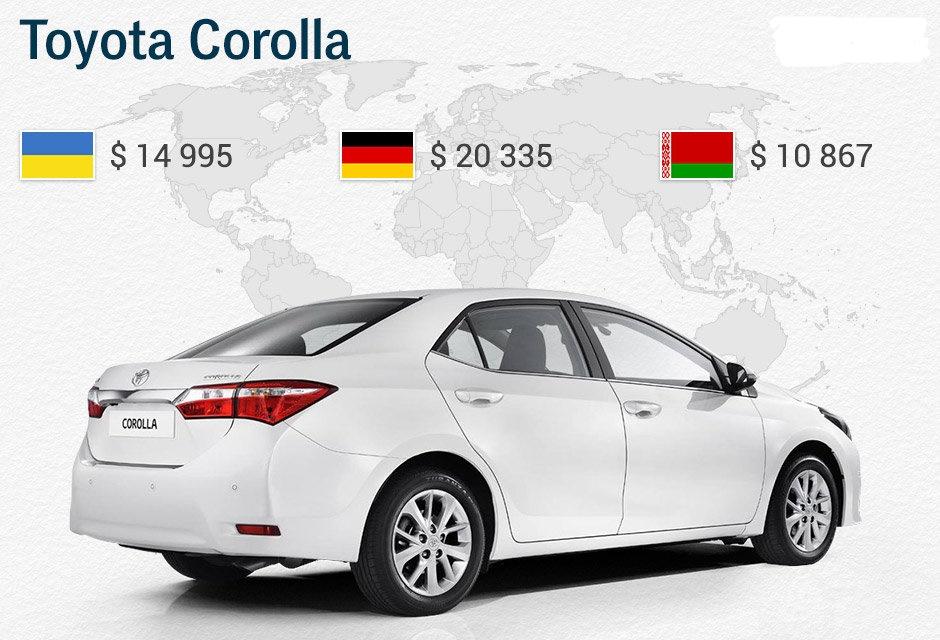 Сколько стоят новые авто в разных странах? 3