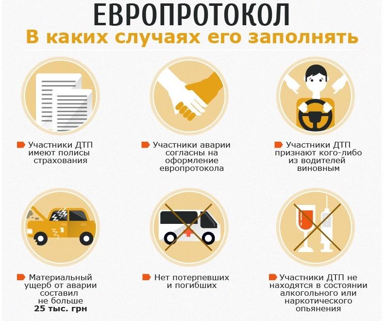«Европротокол» станет доступен украинцам в «электронном виде» 1