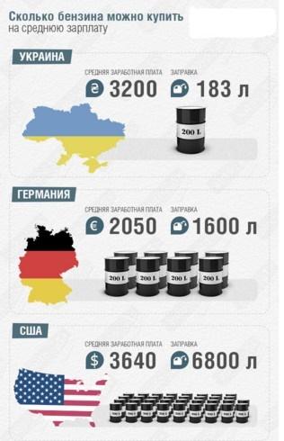 «От МВФ с любовью»: в Украине снова увеличат «растаможку» 2
