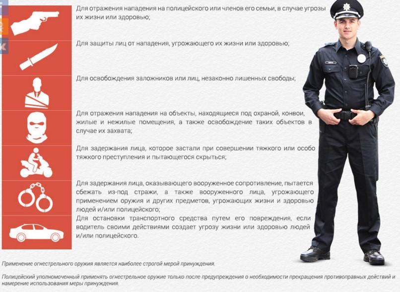 «Водители должны знать»: в каких случаях патрули имеют право «открыть огонь» 1