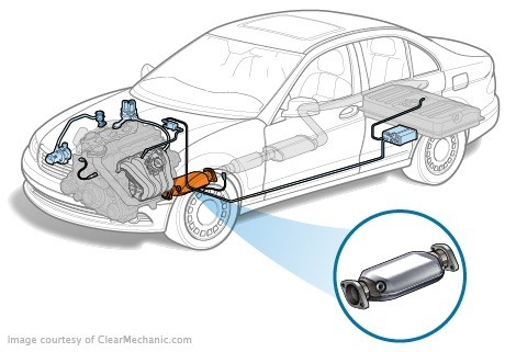 Toyota предлагает комплекты слежения для борьбы с кражей катализаторов авто 1