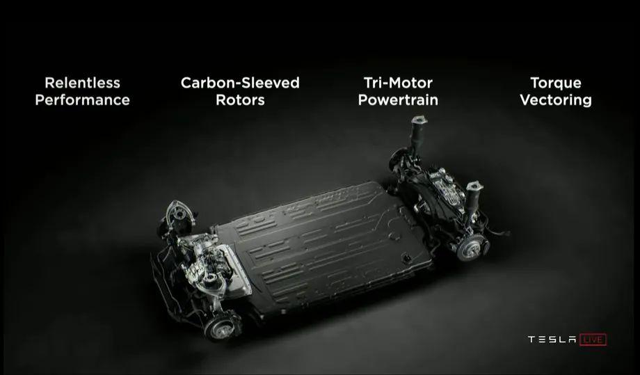Илон Маск представил флагман Tesla Model S Plaid 2