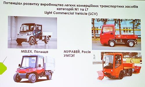 Украина сможет выпускать 100тыс. электромобилей в год 2