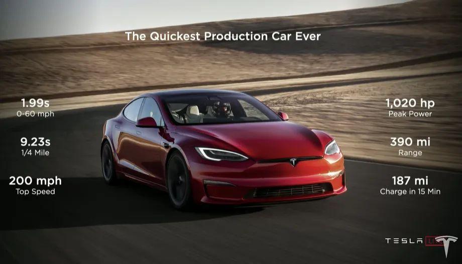 Илон Маск представил флагман Tesla Model S Plaid 1